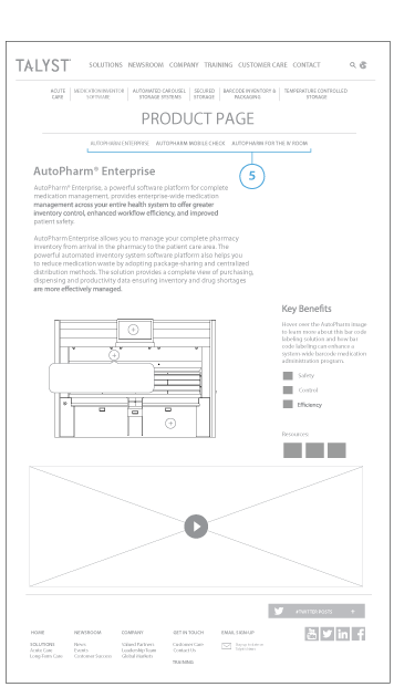 wireframe-product-page_5