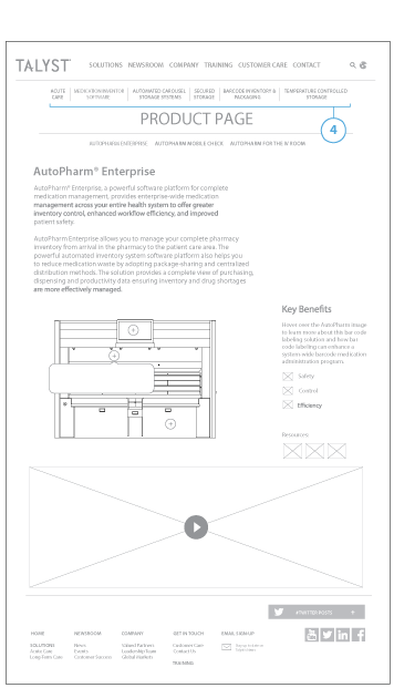 wireframe-product-page_4